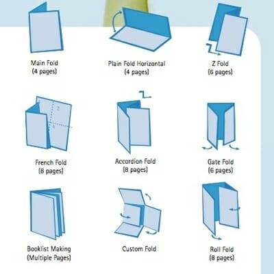 Blind to folding
