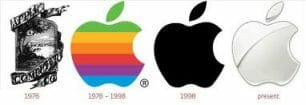 Article 3 - Apple Logo Evolution