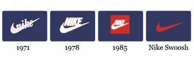 Article 3 - Nike Logo Evolution