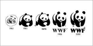 WWF logo timeline