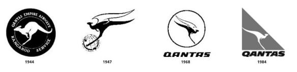 Qantas logo evolution