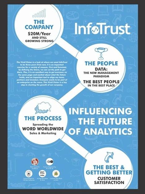 Infotrust poster printing