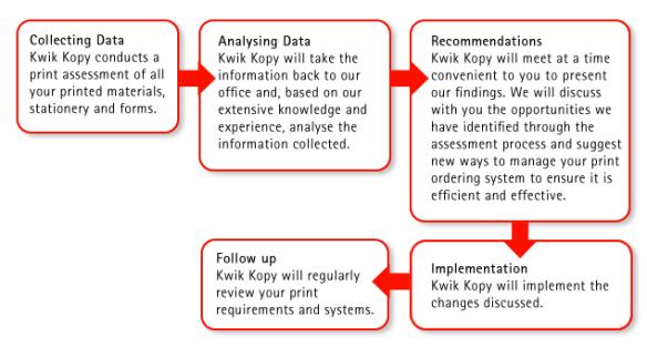 Print Audit Workflow