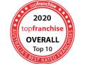 Kwik Kopy Top Franchise 2020